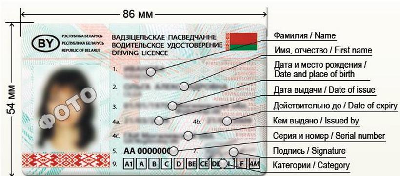 Voditelskie prava - Вождение в Беларуси